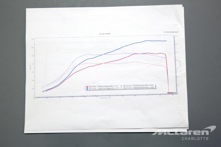 Used-2015-Nissan-GT-R-Premium